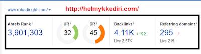 Cara mengetahui backlink website dengan ahref6