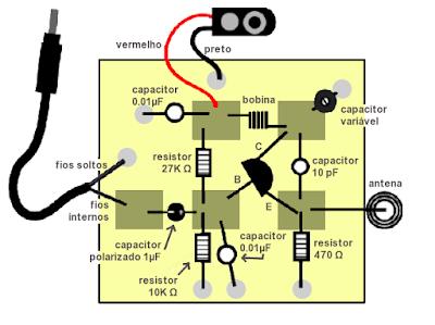esquema de transmissor de fm