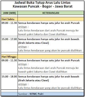 Jadwal Buka Tutup Arus Lalu Lintas Kawasan Puncak - Bogor