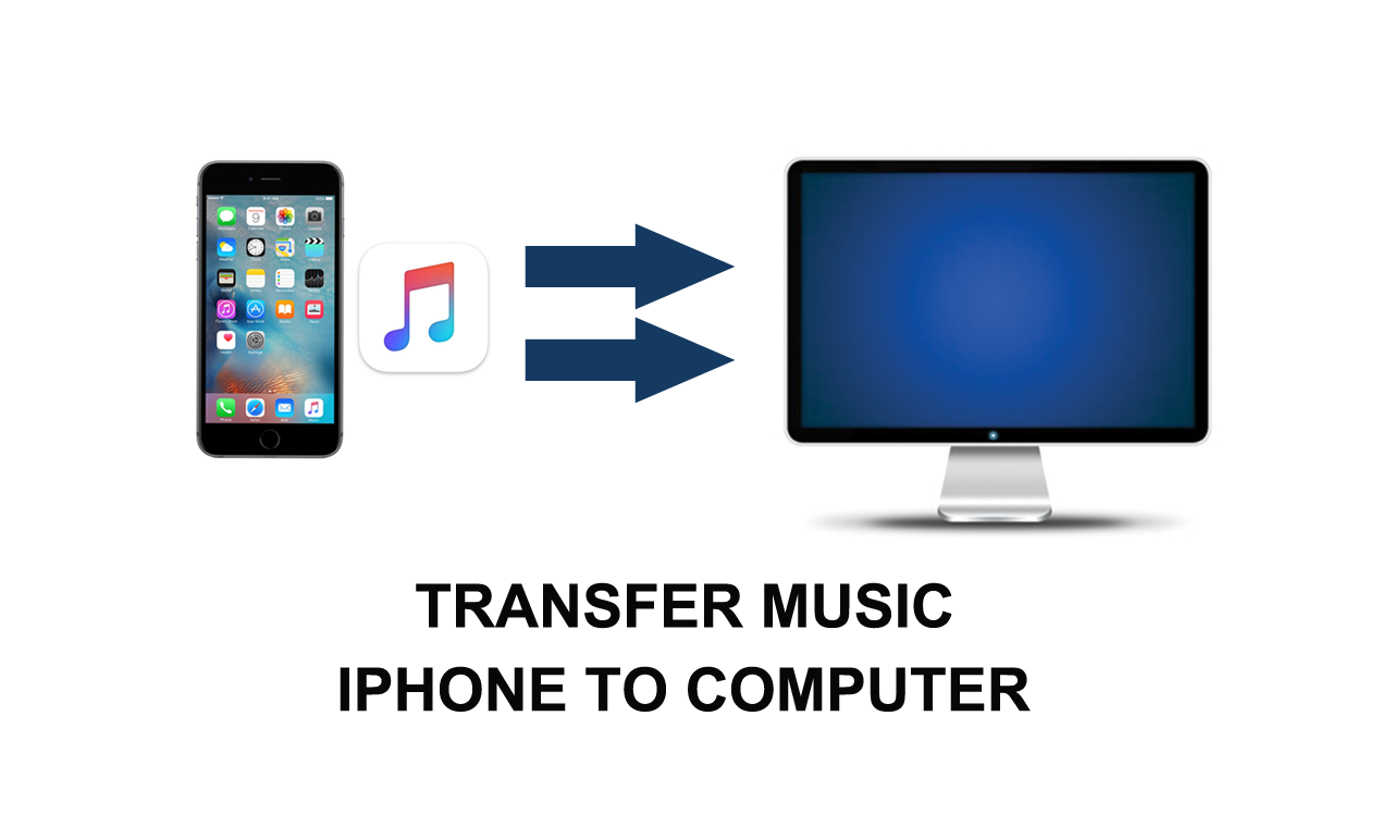 copy music from iphone to computer how to export transfer from iphone to computer 2974