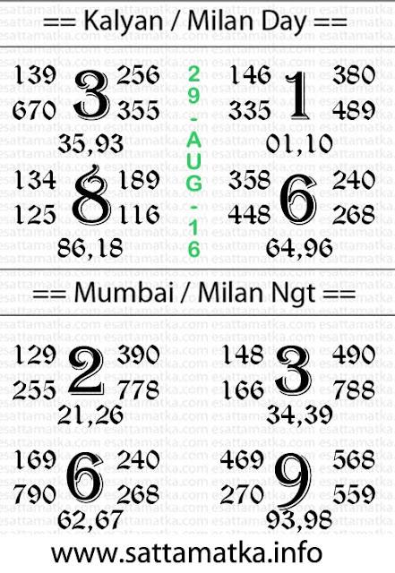 Boss Matka special kalyan matka chart [29-August]