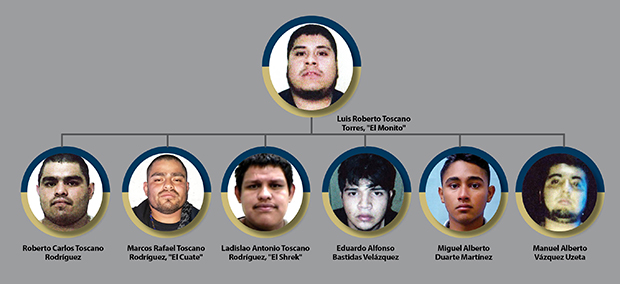 Borderland Beat: The Benjamines of the Cartel Arellano Felix