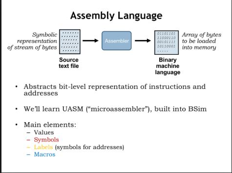 Assembly Language : Link Library
