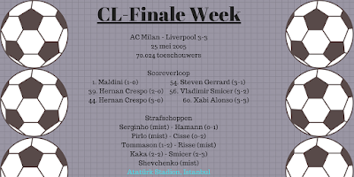 CL-Finale Week: AC Milan - Liverpool 2005