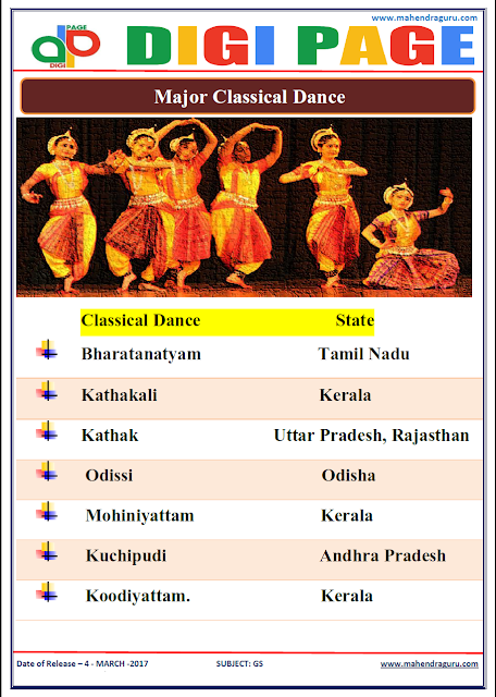 DP | CLASSICAL DANCE | 04 - MAR - 17