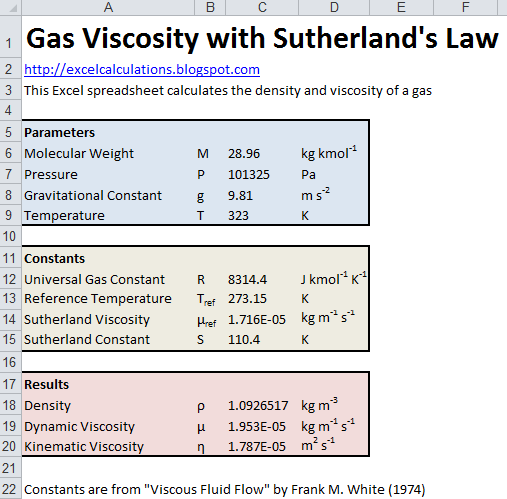 Calculate Gas Viscosity with Sutherland's Law | Excel