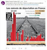 Convois%2Bd%25C3%25A9portation%2BFrance.