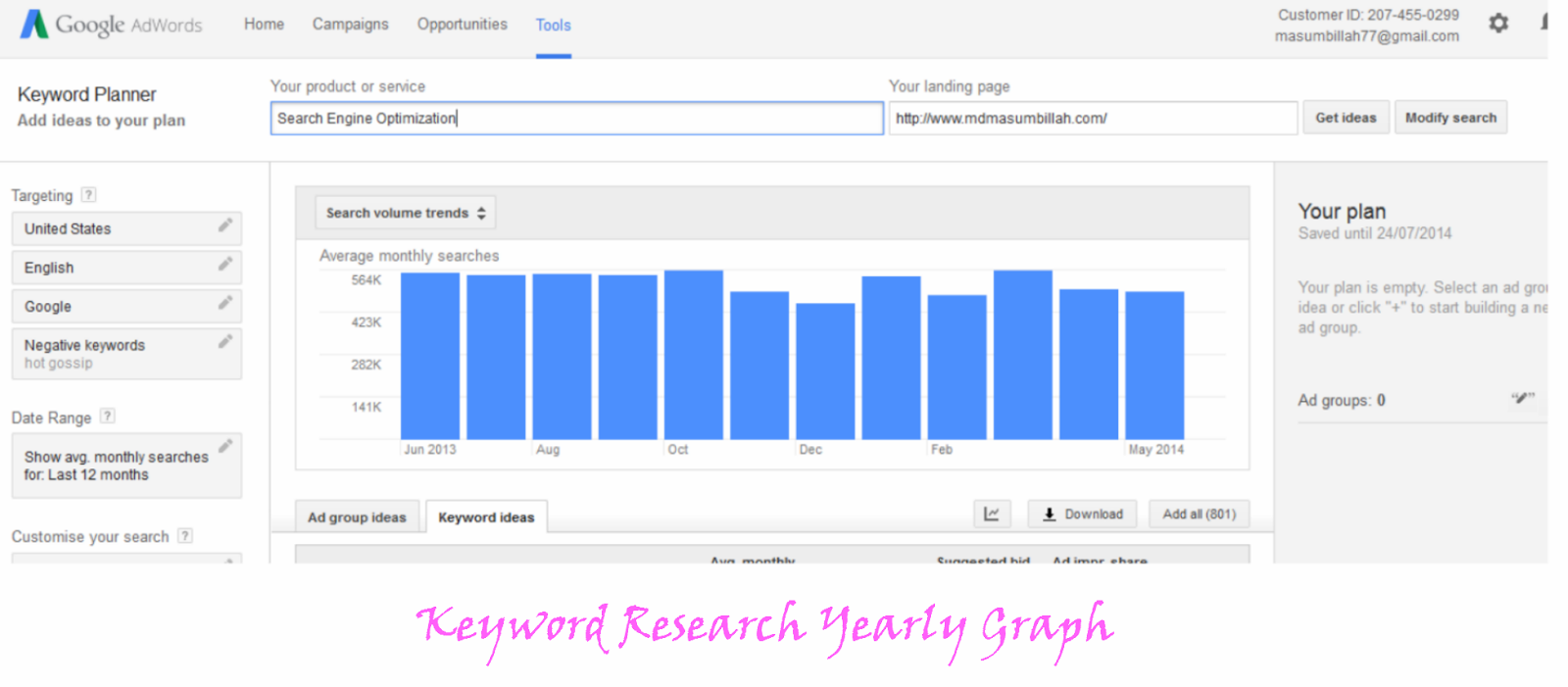 Keyword Search Yearly Graph Idea