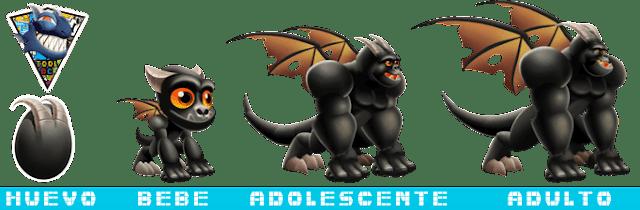 Etapas del Dragón Kong