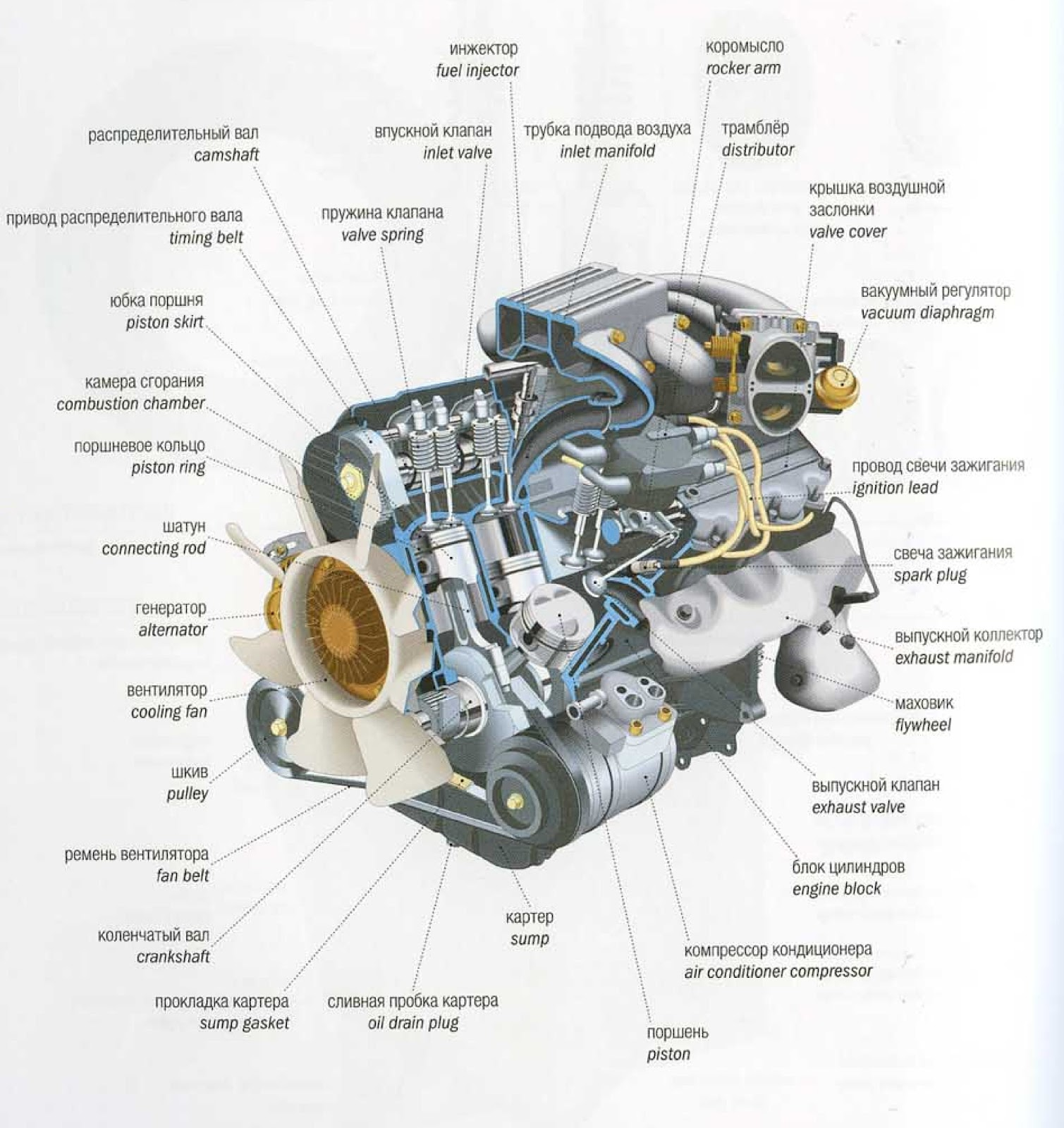 TRUST ME, I\'M AN ENGINEER..!!: Petrol and diesel engine.