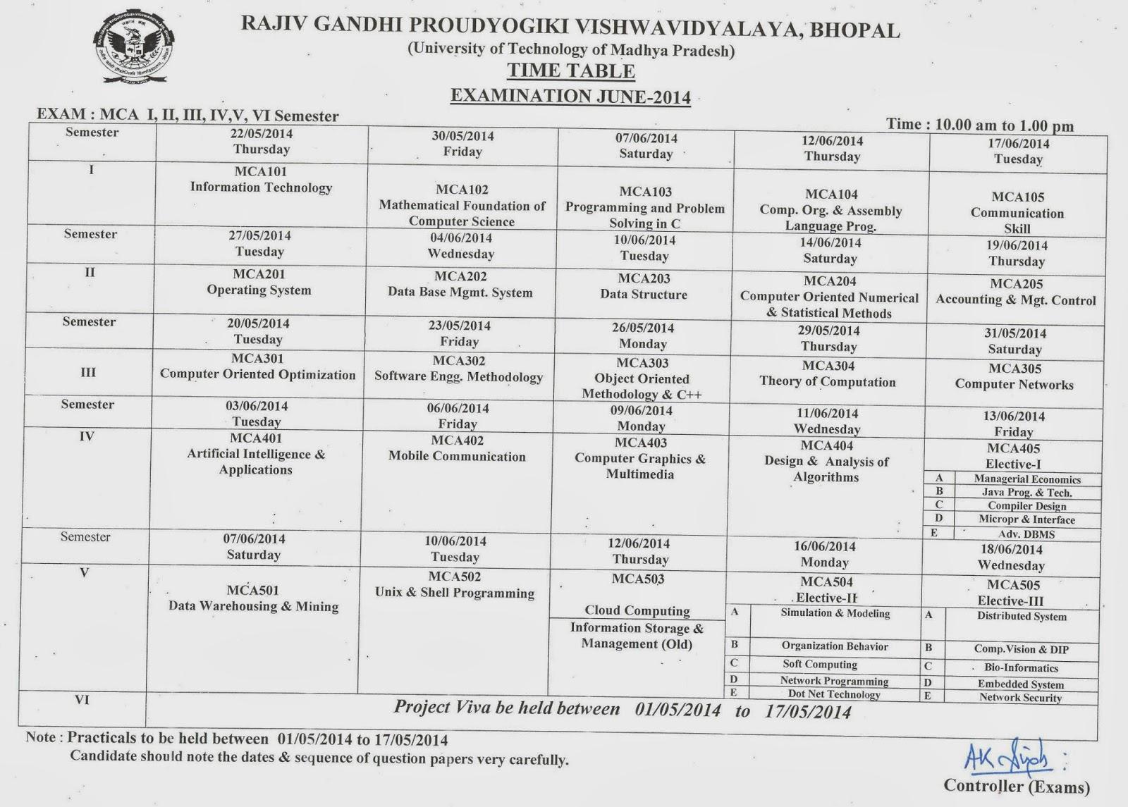 Rajiv Gandhi Proudyogiki Vishwavidyalaya: RGPV M.C.A 5th