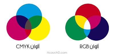 ألوان RGB و CMYK