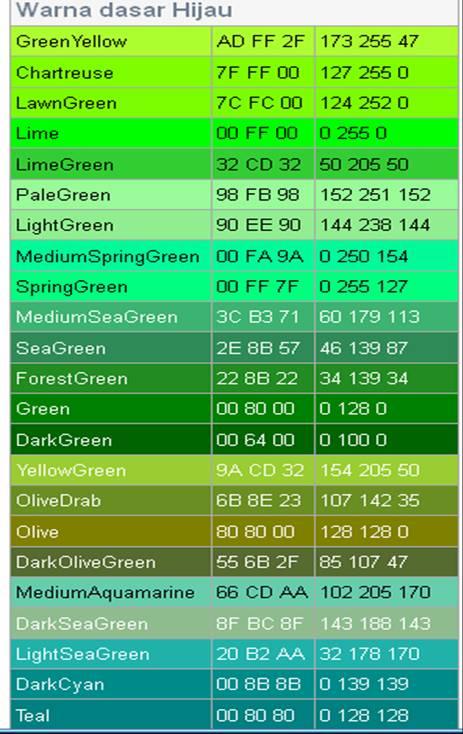 Jenis Jenis Warna Hijau : jenis, warna, hijau, Inilah, Bisnis, Menguntungkan, Bagi:, Arti,, Macam-Macam, Warna, Hijau, Lengkap