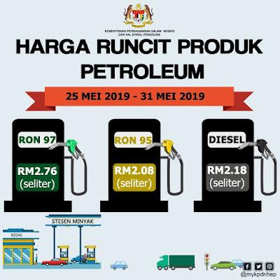 Harga Runcit Produk Petroleum (25 Mei 2019 - 31 Mei 2019)