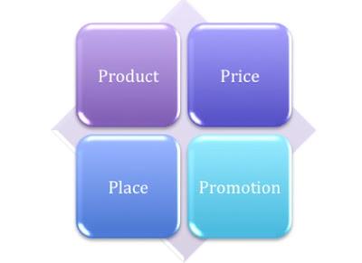Strategi-Pemasaran-Bauran-Pemasaran