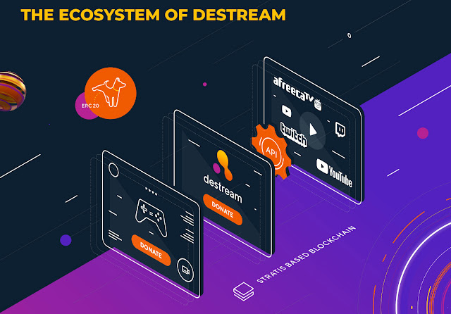 DeStream ICO