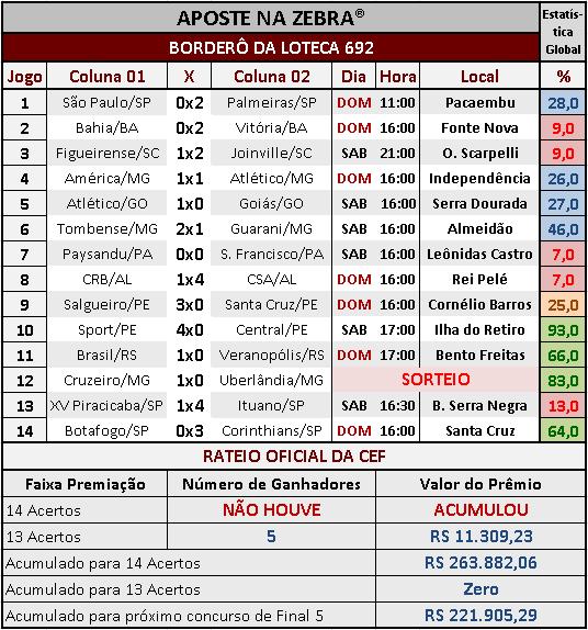 LOTECA 692 - RESULTADOS / RATEIO OFICIAL 03