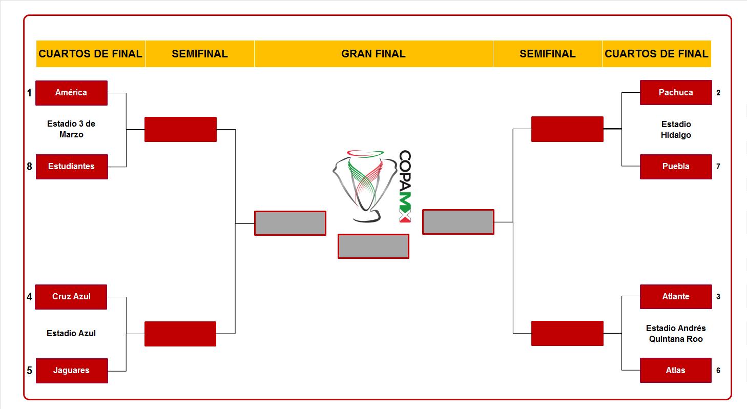 Tabla De Descenso Clausura 2016   Calendar Template 2016