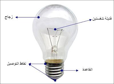 أجزاء المصباح الكهربائي