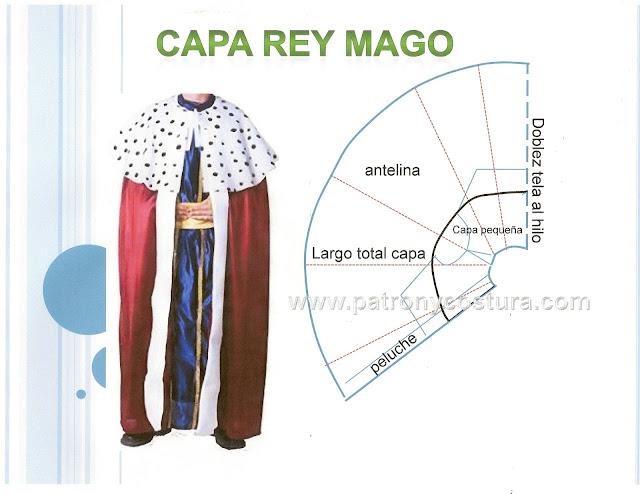 www.patronycostura.blogspot.com/capareymagodiy