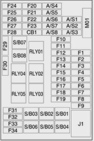 Mercury Grand Marquis Vacuum Hoses in addition Telephone Wiring Block Diagram likewise Fuse Box Template in addition Lnl 2220 Wiring Diagram as well T14938133 Fuse box diagram 2001 mazda b3000. on fuse box access door