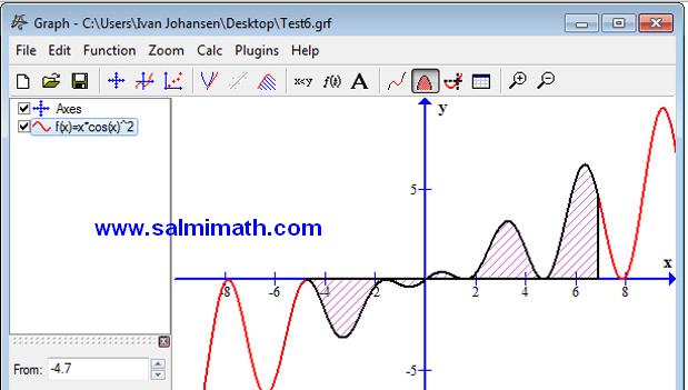 أفضل برنامج رسم منحنيات الدوال الرياضيات