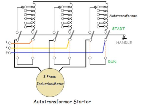 Electrical engineering knowledge sharing hub starting methods of 3 circuitconnection diagrams asfbconference2016 Image collections