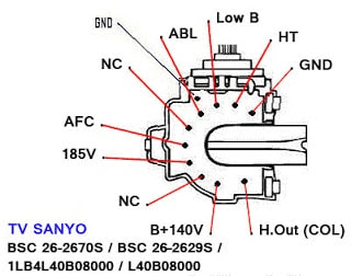 Data Pin Out Flyback BSC26-2670S TV SANYO