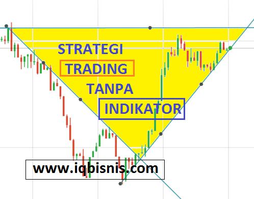 5 Strategi Trading Direksional Yang Mudah Diterapkan
