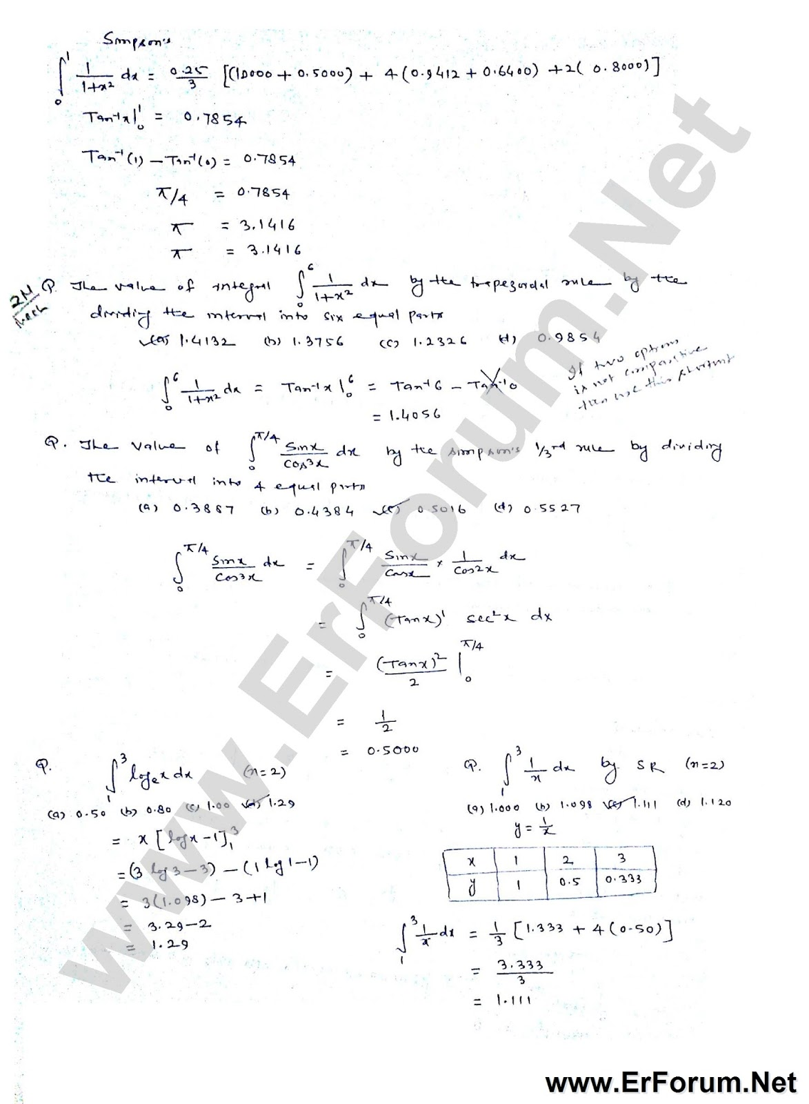 numerical-method-6
