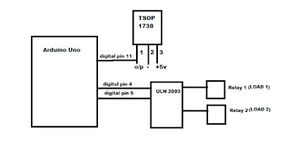 High Current Power Supply Schematic together with Hs 311 Servo Wiring likewise Position control of dc motor simulink in addition Elevator Schematic Diagram Relay further Index php. on pi dc motor control circuit