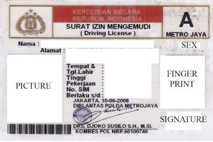 Biaya Perpanjang SIM C Bandung 2019