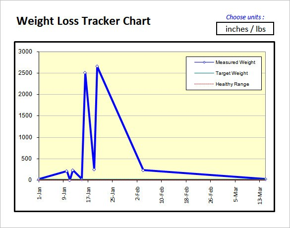 Simple Weight Loss Chart Template Printable  Excel Template