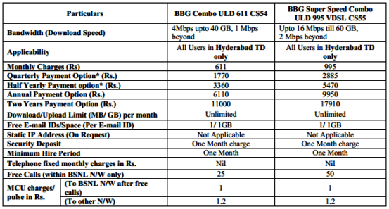 bsnl-new-broadband-plans-hyderabad-td