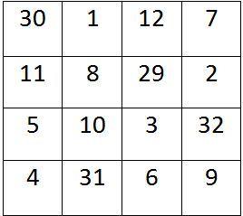 Sifat Shishir's Blog: Cool Magic Square Trick
