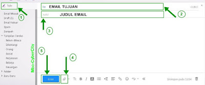 Cara Membuat Email Baru Di Yahoo dan Gmail