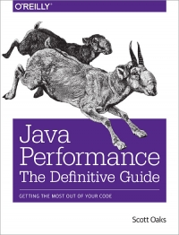 How to set memory of Java application in Eclipse
