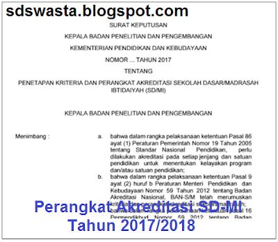 Persiapan Akreditasi Sekolah/Madrasah Tahun 2018 Semua Jenjang