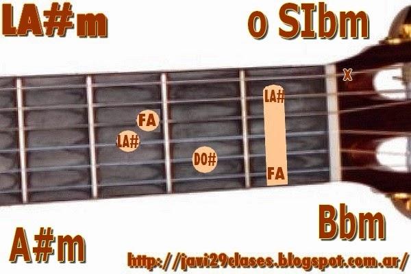 LA#m = SIbm acorde de guitarra menor