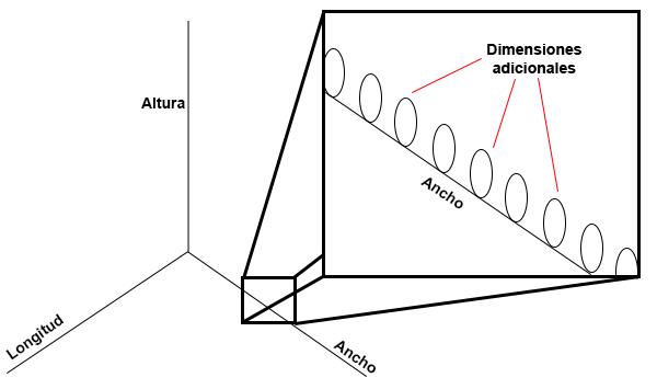 De pdf teoria cuerdas