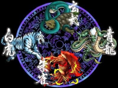 The Four Mythological Symbols of China