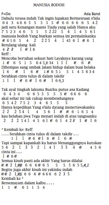 Not Angka Pianika Lagu Ada Band Manusia Bodoh