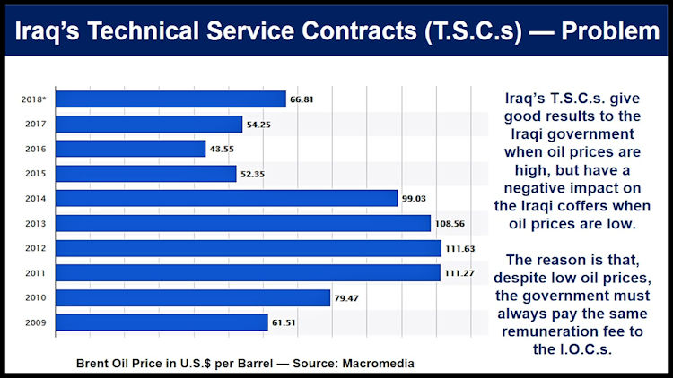 BACCI-Current-Trends-Concerning-Petroleum-Service-Contracts-in-the-Middle-East-April-2018-7