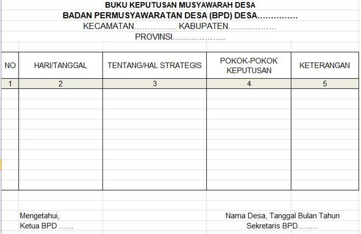Format Buku Administrasi Bpd Badan Permusyawaratan Desa