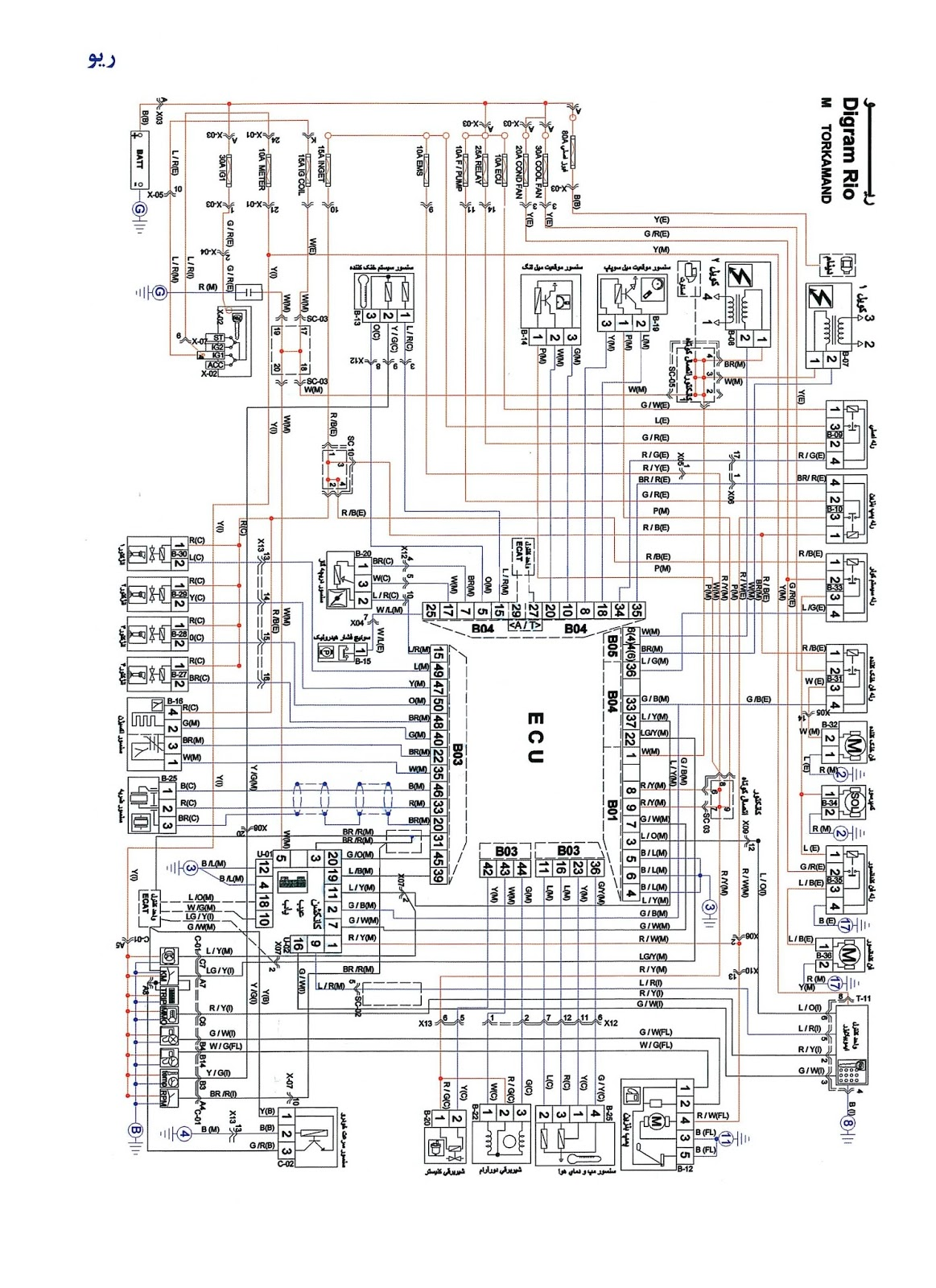 Auto Electrical Repairs: Automotive wiring maps of KIA RIO