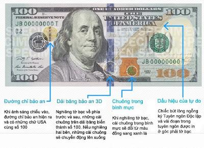 Nhận biết 100$ giả| Cách phân biệt 100USD thật giả| Phân biệt tiền 100USD giả