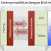 Membangun Web Service PDDIKTI Sederhana (Lanjutan) MySql2Feeder