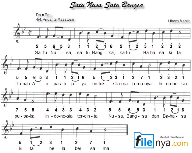 Satu Nusa Satu Bangsa Not Angka,Not Balok,Lirik,Chord