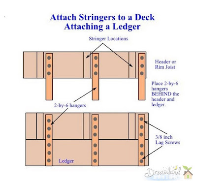 Attaching a Ledger
