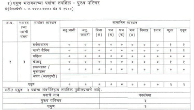 Ratnagiri Health Department Recruitment 2016 apply online arogya.maharashtra.gov.in